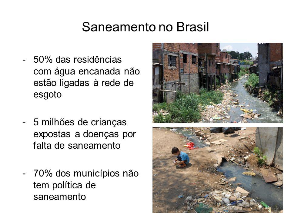 Saneamento no Brasil -50% das residências com água encanada não estão ligadas à rede de esgoto -5 milhões de crianças expostas a doenças por falta de