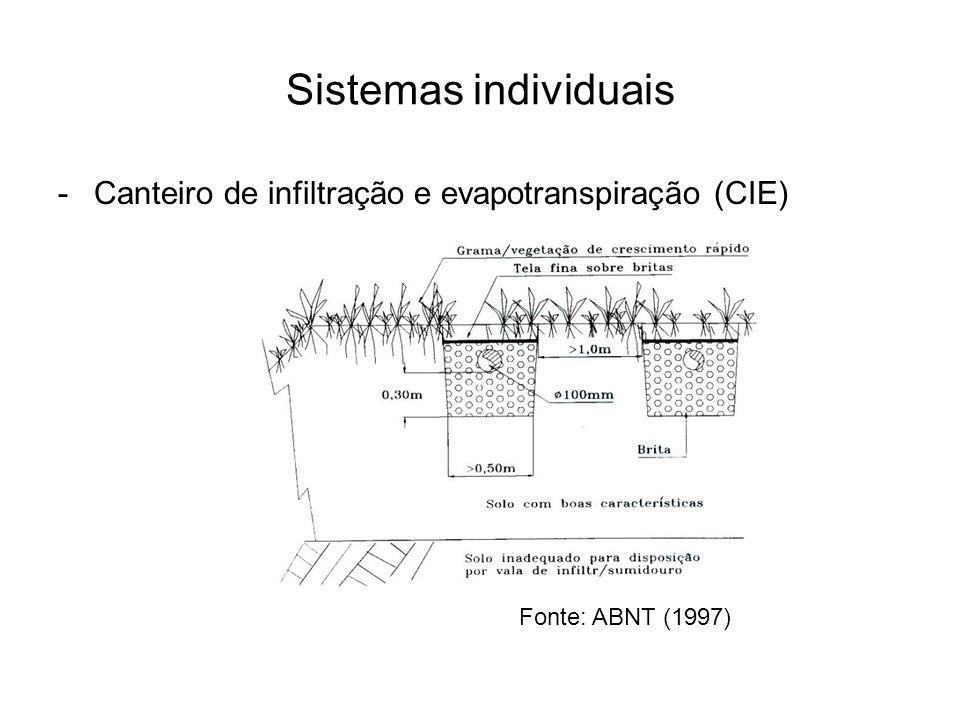 Sistemas individuais -Canteiro de infiltração e evapotranspiração (CIE) Fonte: ABNT (1997)