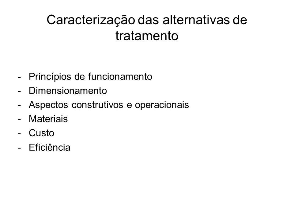 Caracterização das alternativas de tratamento -Princípios de funcionamento -Dimensionamento -Aspectos construtivos e operacionais -Materiais -Custo -E