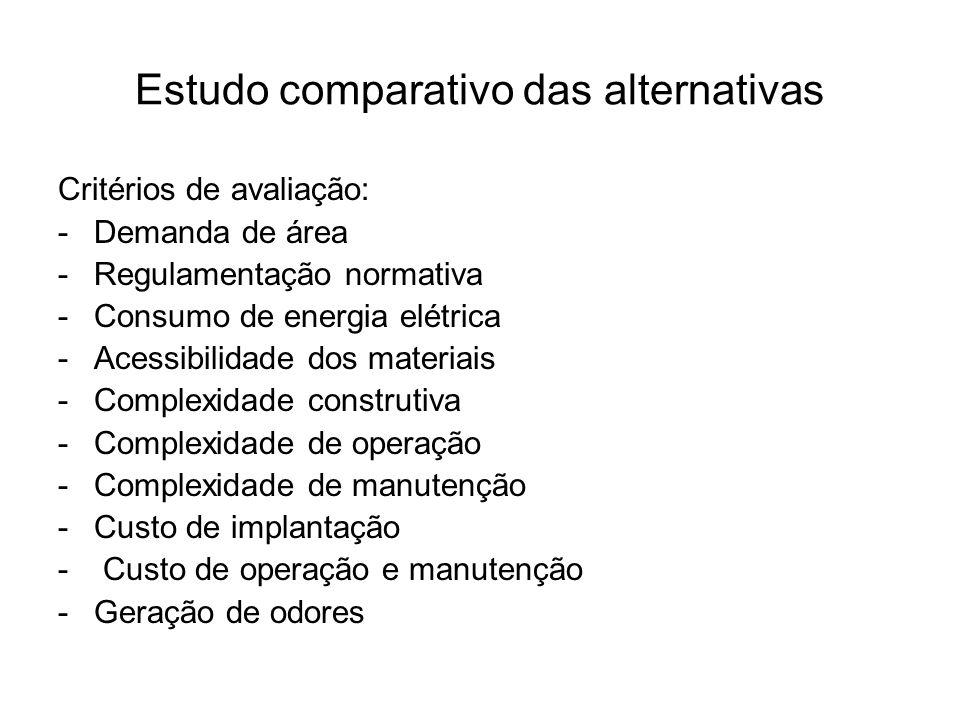 Estudo comparativo das alternativas Critérios de avaliação: -Demanda de área -Regulamentação normativa -Consumo de energia elétrica -Acessibilidade do