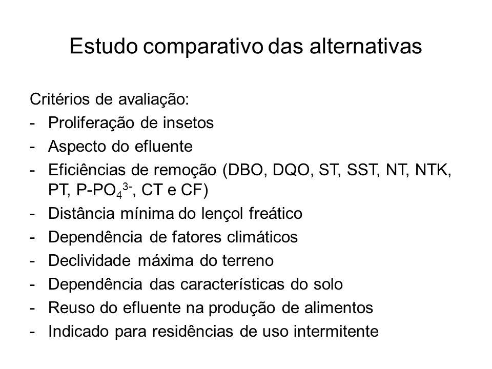 Estudo comparativo das alternativas Critérios de avaliação: -Proliferação de insetos -Aspecto do efluente -Eficiências de remoção (DBO, DQO, ST, SST,