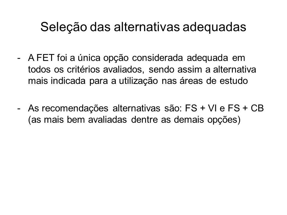 Seleção das alternativas adequadas -A FET foi a única opção considerada adequada em todos os critérios avaliados, sendo assim a alternativa mais indic