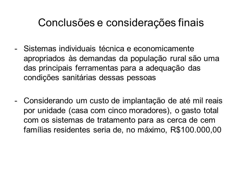 Conclusões e considerações finais -Sistemas individuais técnica e economicamente apropriados às demandas da população rural são uma das principais fer