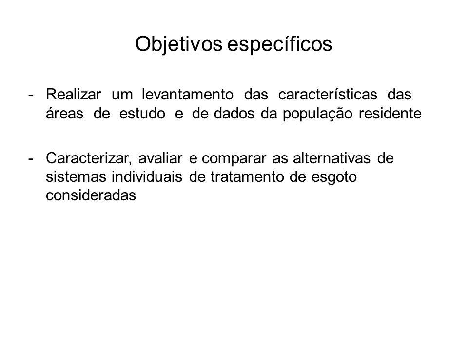 Objetivos específicos -Realizar um levantamento das características das áreas de estudo e de dados da população residente -Caracterizar, avaliar e com