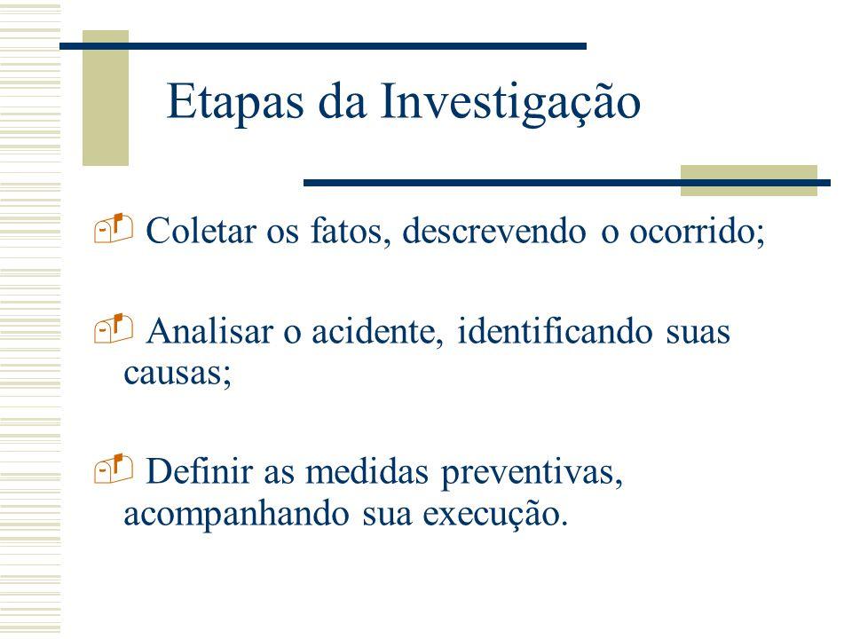 Etapas da Investigação - Coletar os fatos, descrevendo o ocorrido; - Analisar o acidente, identificando suas causas; - Definir as medidas preventivas,