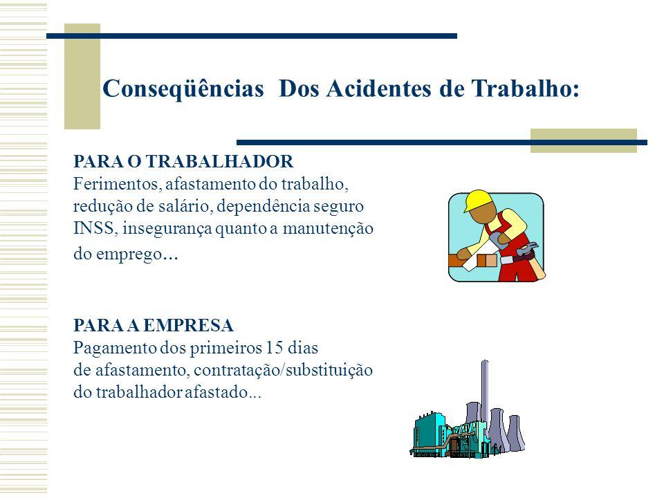 PARA O TRABALHADOR Ferimentos, afastamento do trabalho, redução de salário, dependência seguro INSS, insegurança quanto a manutenção do emprego... PAR