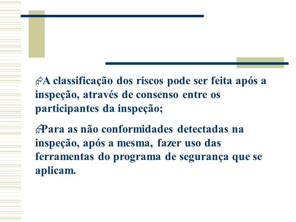  A classificação dos riscos pode ser feita após a inspeção, através de consenso entre os participantes da inspeção;  Para as não conformidades detec