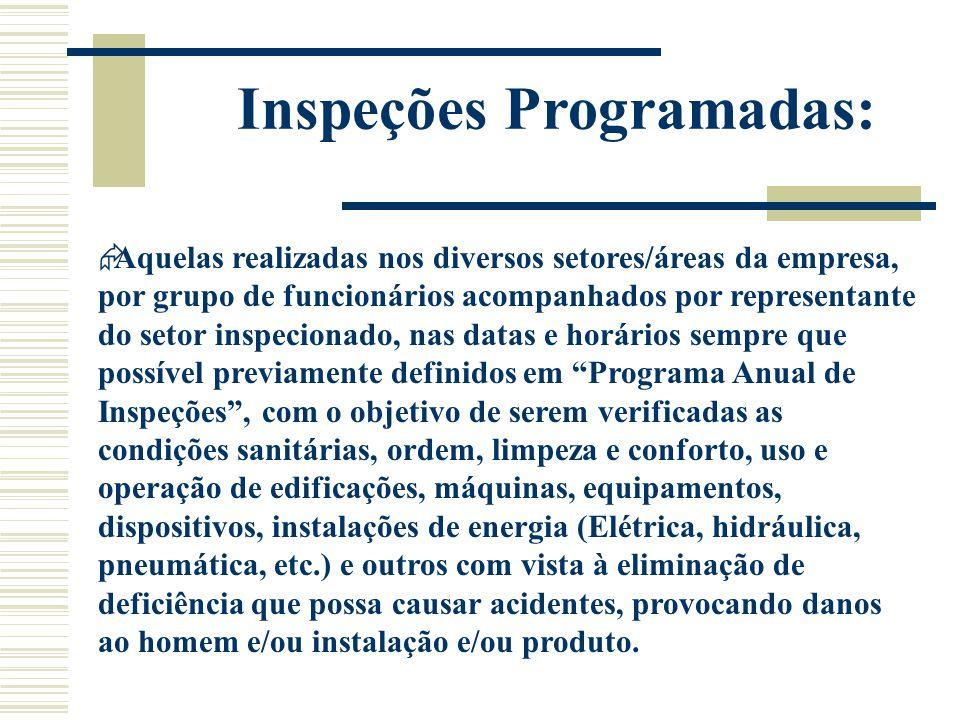 Inspeções Programadas:  Aquelas realizadas nos diversos setores/áreas da empresa, por grupo de funcionários acompanhados por representante do setor i