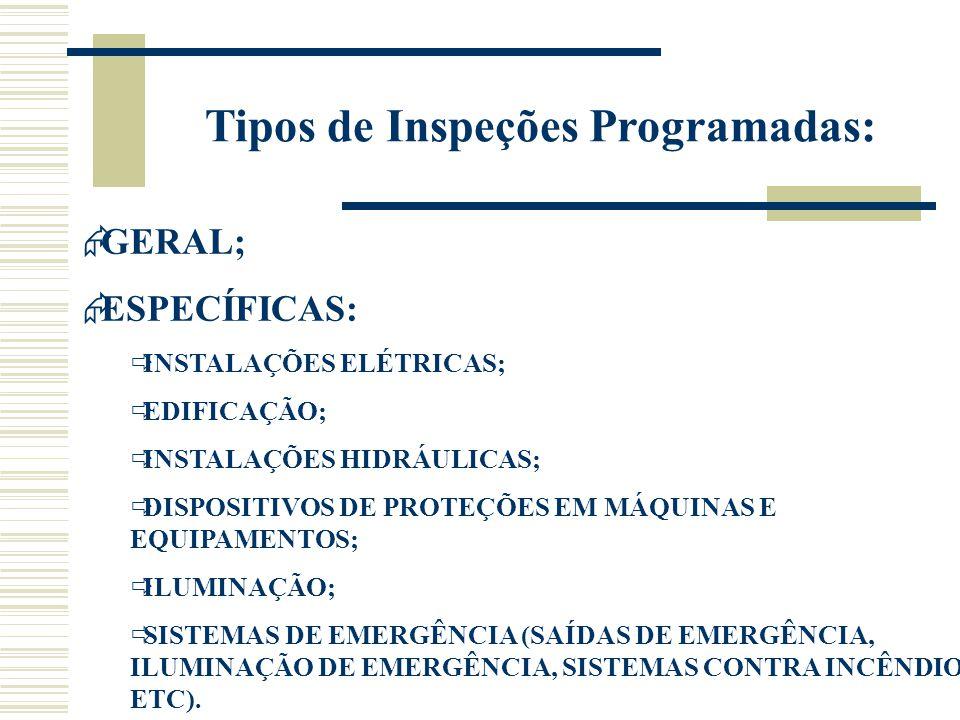 Tipos de Inspeções Programadas:  GERAL;  ESPECÍFICAS:  INSTALAÇÕES ELÉTRICAS;  EDIFICAÇÃO;  INSTALAÇÕES HIDRÁULICAS;  DISPOSITIVOS DE PROTEÇÕES