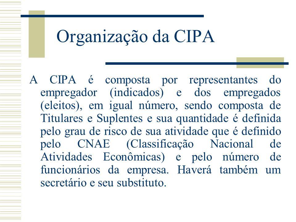 Organização da CIPA A CIPA é composta por representantes do empregador (indicados) e dos empregados (eleitos), em igual número, sendo composta de Titu