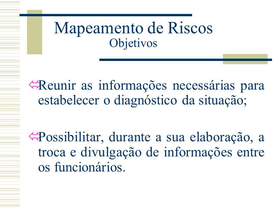 Mapeamento de Riscos Objetivos óReunir as informações necessárias para estabelecer o diagnóstico da situação; óPossibilitar, durante a sua elaboração,