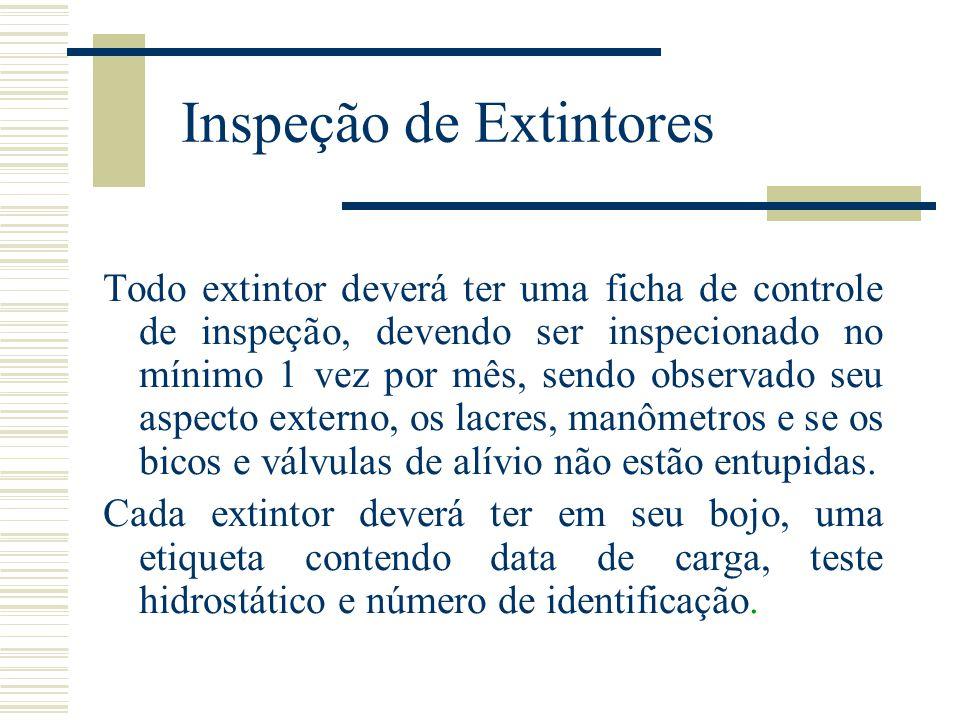 Inspeção de Extintores Todo extintor deverá ter uma ficha de controle de inspeção, devendo ser inspecionado no mínimo 1 vez por mês, sendo observado s