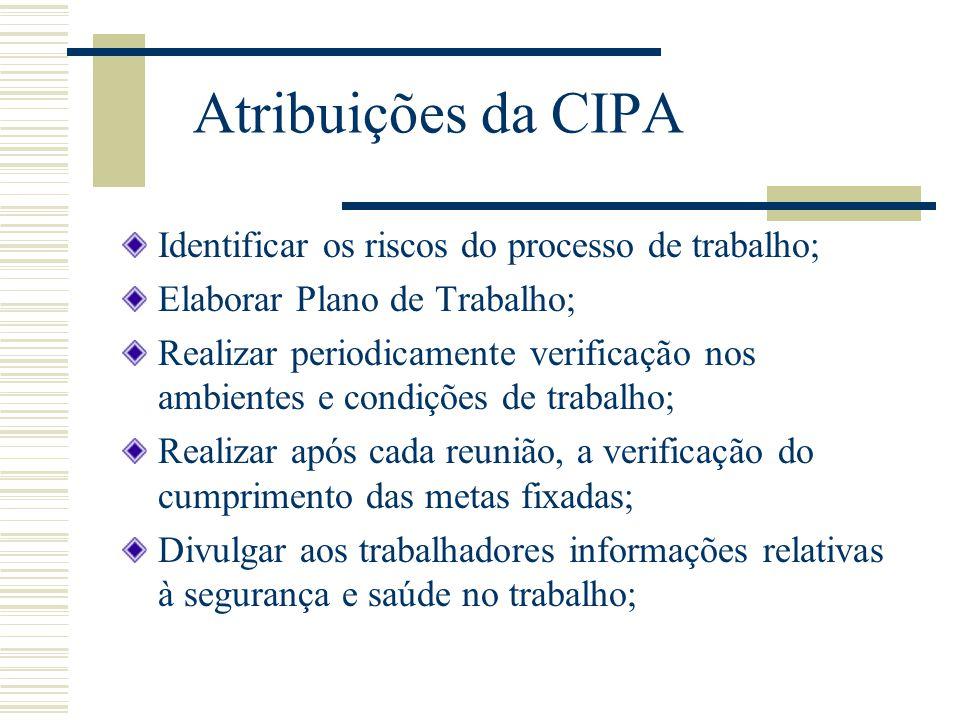 Atribuições da CIPA Identificar os riscos do processo de trabalho; Elaborar Plano de Trabalho; Realizar periodicamente verificação nos ambientes e con