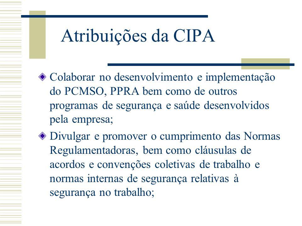 Atribuições da CIPA Colaborar no desenvolvimento e implementação do PCMSO, PPRA bem como de outros programas de segurança e saúde desenvolvidos pela e