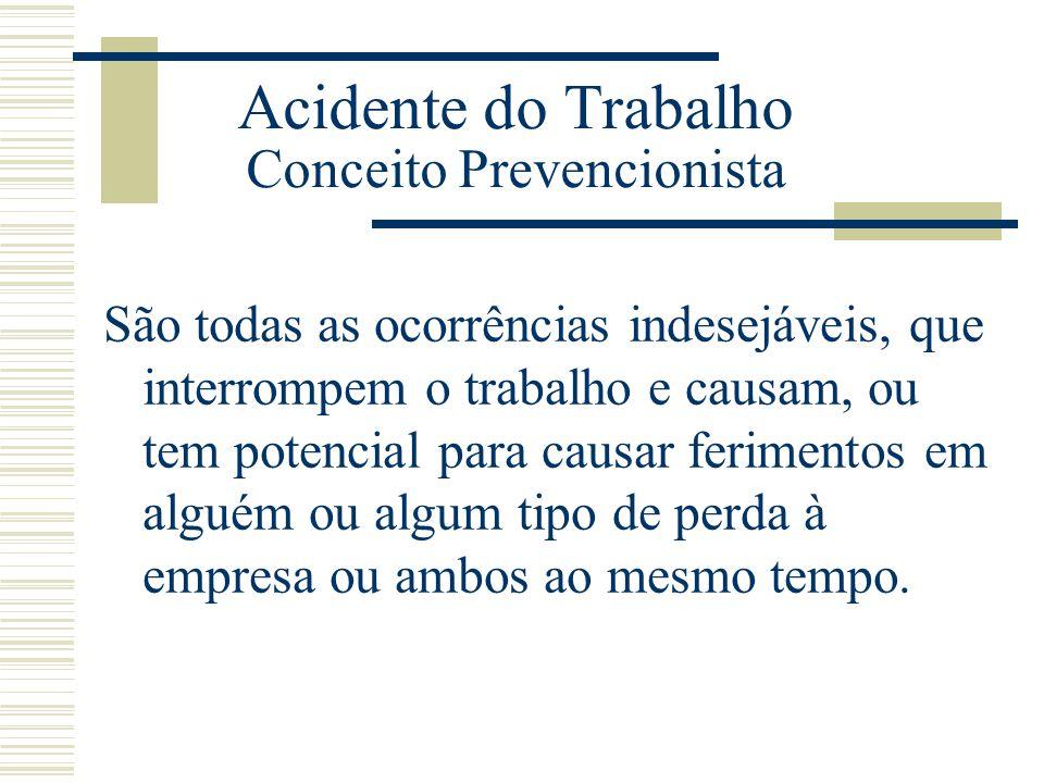 Acidente do Trabalho Conceito Prevencionista São todas as ocorrências indesejáveis, que interrompem o trabalho e causam, ou tem potencial para causar