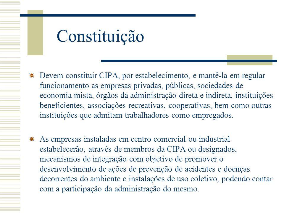 Constituição Devem constituir CIPA, por estabelecimento, e mantê-la em regular funcionamento as empresas privadas, públicas, sociedades de economia mi
