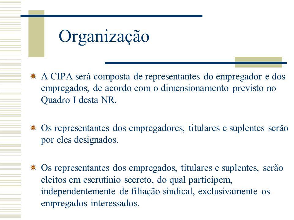 Organização A CIPA será composta de representantes do empregador e dos empregados, de acordo com o dimensionamento previsto no Quadro I desta NR. Os r