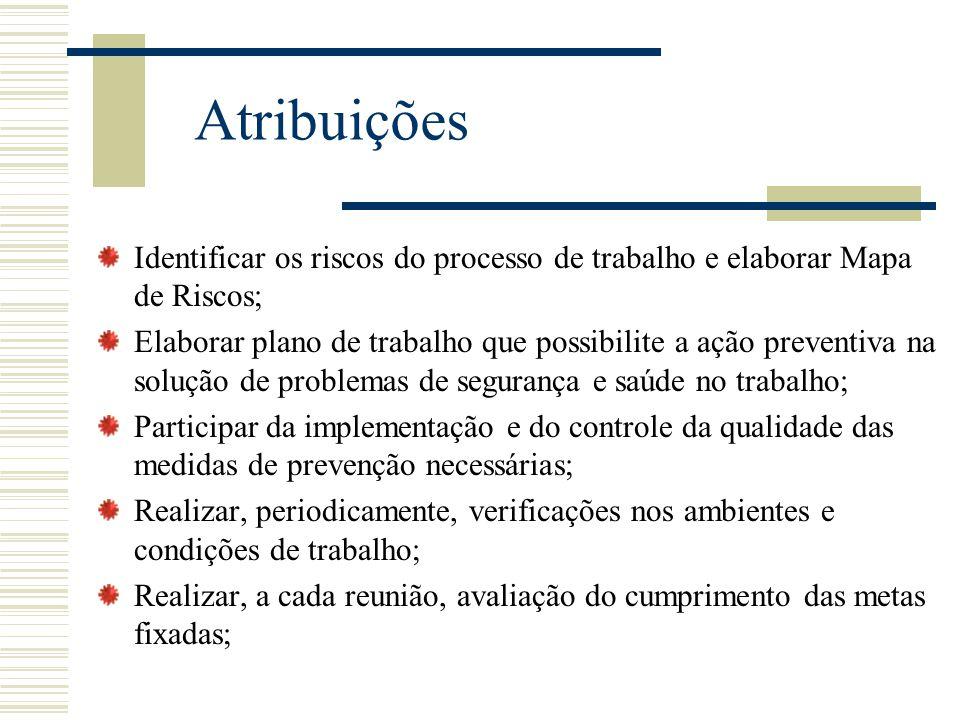 Atribuições Identificar os riscos do processo de trabalho e elaborar Mapa de Riscos; Elaborar plano de trabalho que possibilite a ação preventiva na s