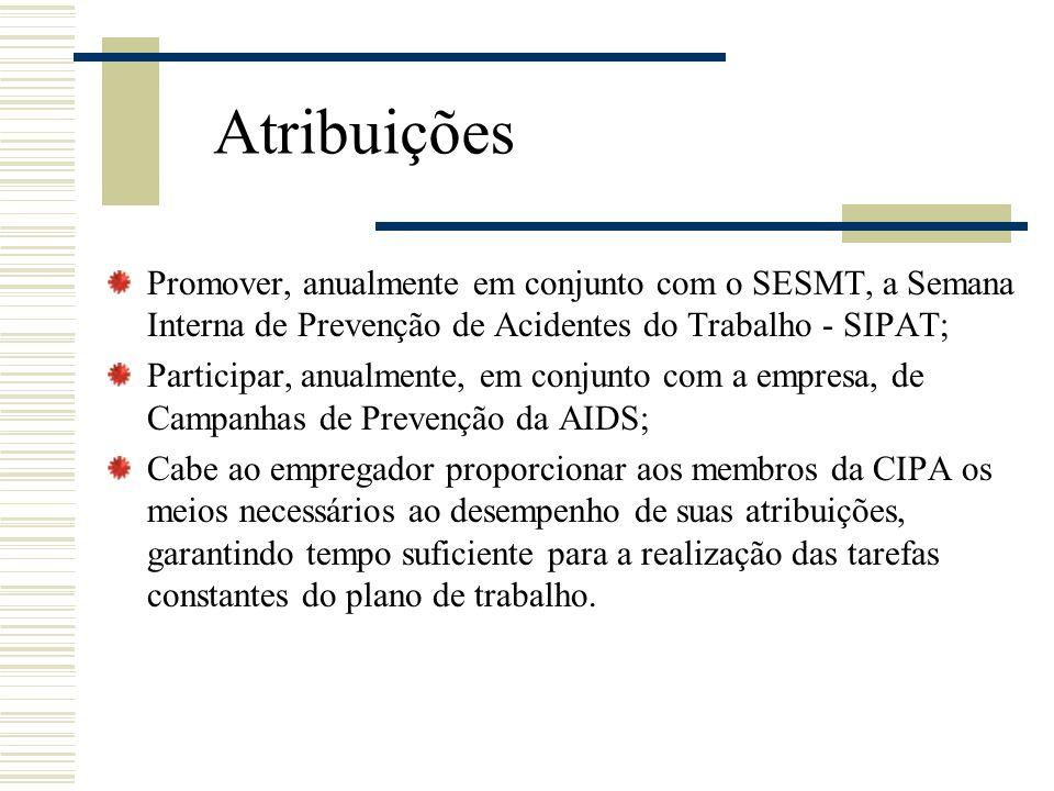 Atribuições Promover, anualmente em conjunto com o SESMT, a Semana Interna de Prevenção de Acidentes do Trabalho - SIPAT; Participar, anualmente, em c