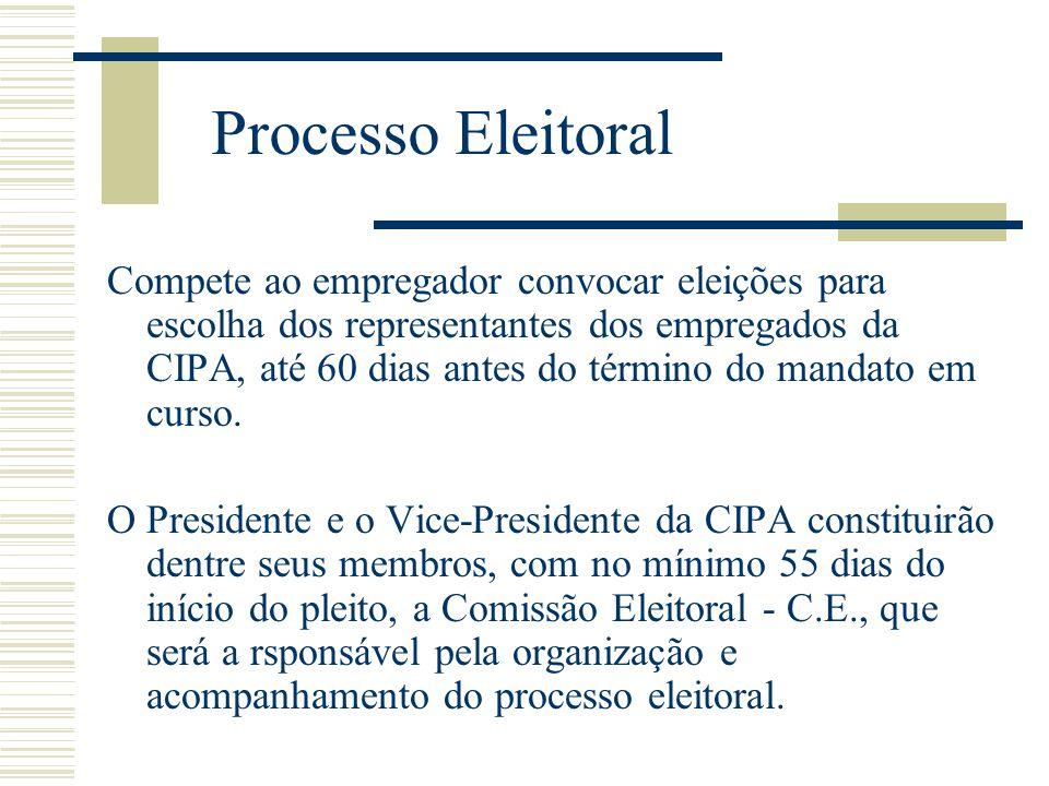 Processo Eleitoral Compete ao empregador convocar eleições para escolha dos representantes dos empregados da CIPA, até 60 dias antes do término do man