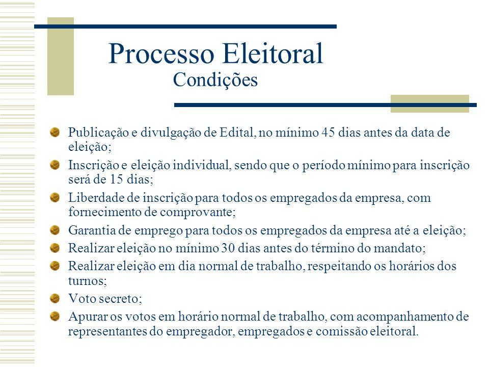 Publicação e divulgação de Edital, no mínimo 45 dias antes da data de eleição; Inscrição e eleição individual, sendo que o período mínimo para inscriç