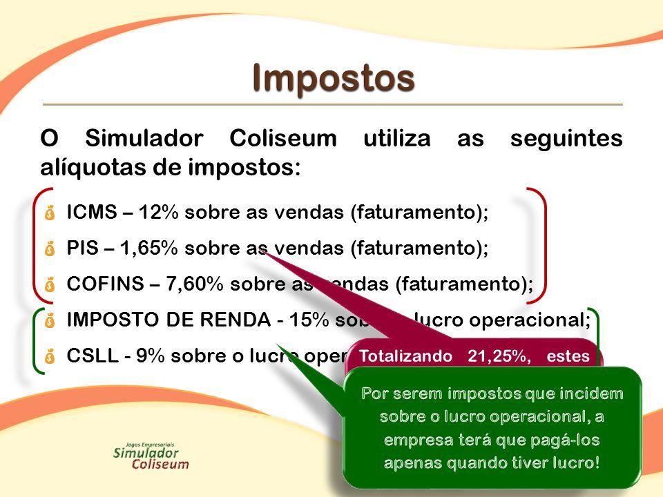 O Simulador Coliseum utiliza as seguintes alíquotas de impostos:  ICMS – 12% sobre as vendas (faturamento);  PIS – 1,65% sobre as vendas (faturament
