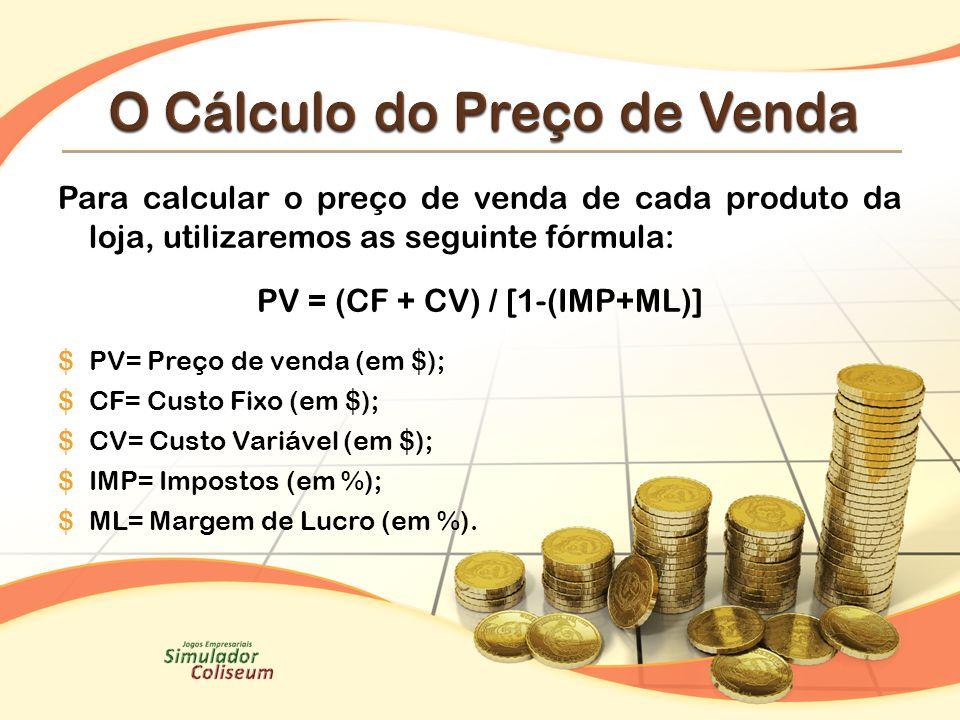 Para calcular o preço de venda de cada produto da loja, utilizaremos as seguinte fórmula: PV = (CF + CV) / [1-(IMP+ML)] $PV= Preço de venda (em $); $C