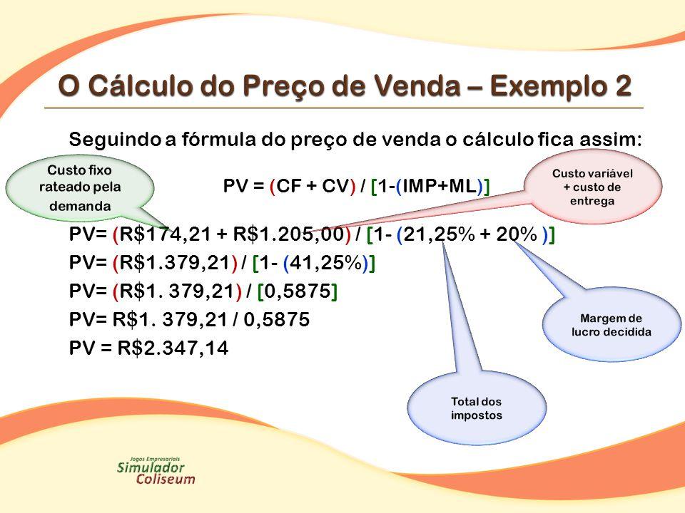 Seguindo a fórmula do preço de venda o cálculo fica assim: PV = (CF + CV) / [1-(IMP+ML)] PV= (R$174,21 + R$1.205,00) / [1- (21,25% + 20% )])] PV= (R$1