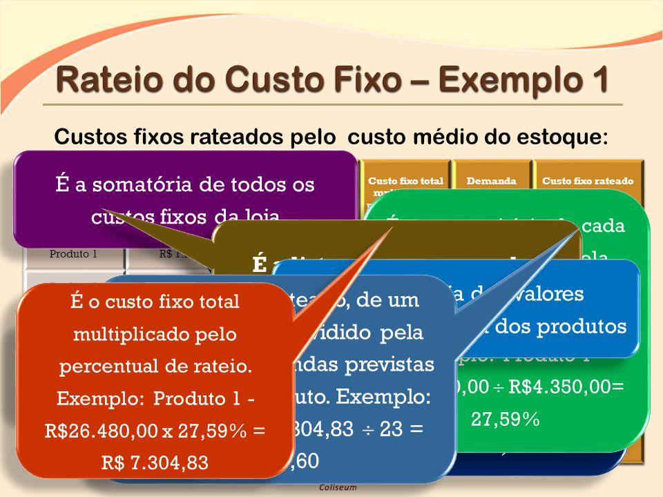 Custos fixos rateados pelo custo médio do estoque: