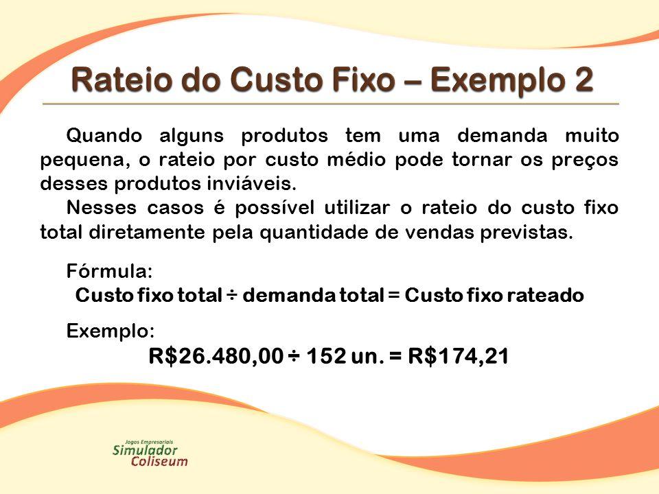 Seguindo a fórmula do preço de venda o cálculo fica assim: PV = (CF + CV) / [1-(IMP+ML)] PV= (R$174,21 + R$1.205,00) / [1- (21,25% + 20% )])] PV= (R$1.379,21) / [1- (41,25%)] PV= (R$1.