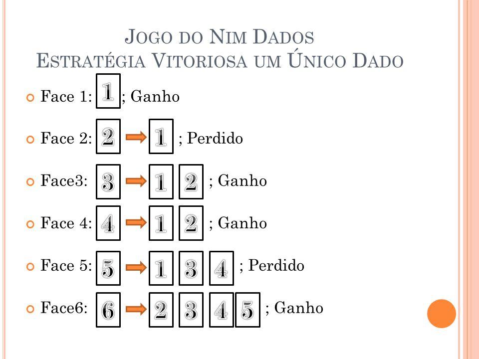 J OGO DO N IM D ADOS E STRATÉGIA V ITORIOSA M AIS D ADOS Apenas faces 1.