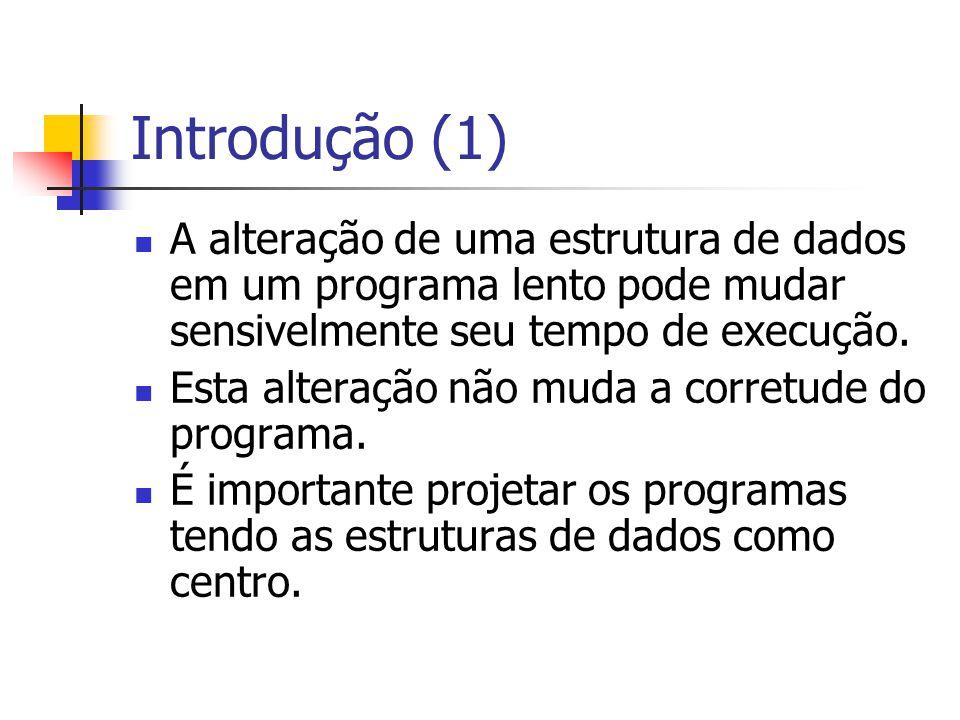 Introdução (2) É importante construir os programas de forma que implementações alternativas possam ser experimentadas.