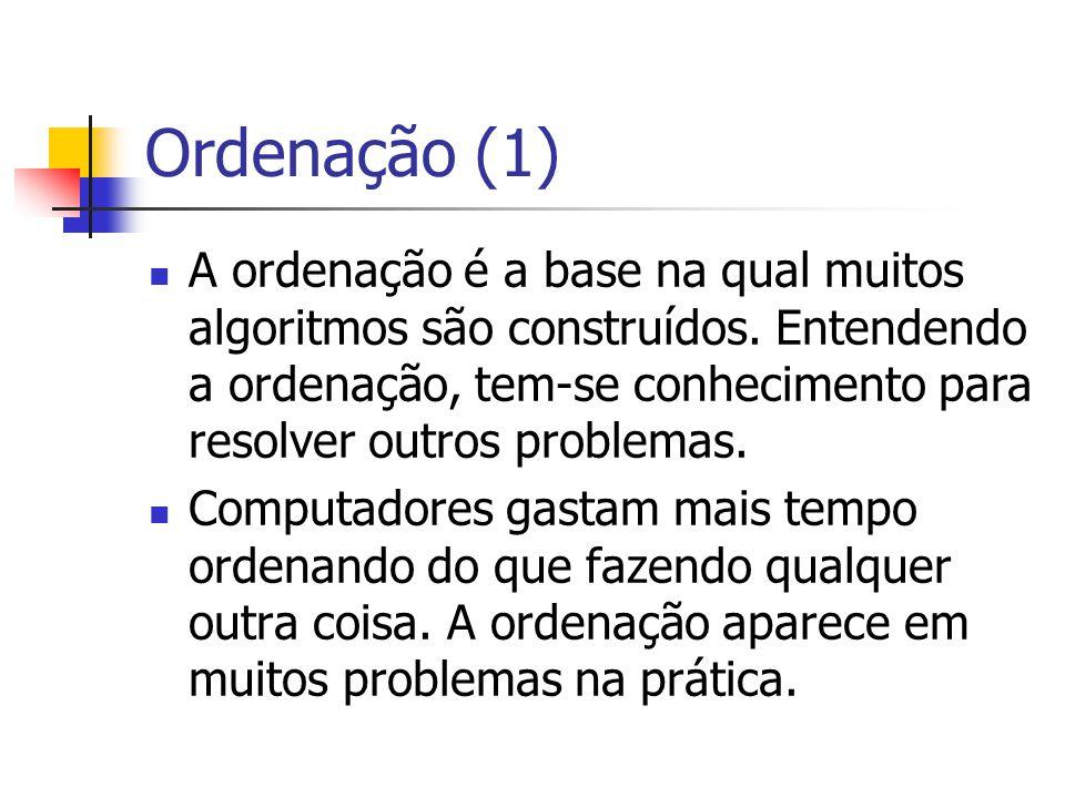 Ordenação (1) A ordenação é a base na qual muitos algoritmos são construídos. Entendendo a ordenação, tem-se conhecimento para resolver outros problem