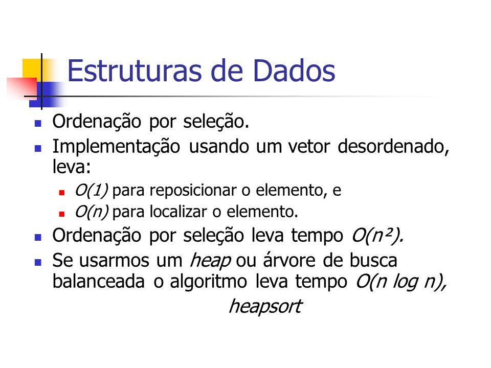Estruturas de Dados Ordenação por seleção. Implementação usando um vetor desordenado, leva: O(1) para reposicionar o elemento, e O(n) para localizar o