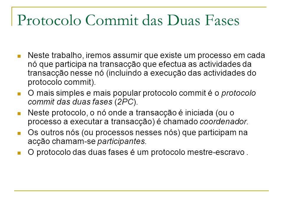 Protocolo Commit das Duas Fases Neste trabalho, iremos assumir que existe um processo em cada nó que participa na transacção que efectua as actividades da transacção nesse nó (incluindo a execução das actividades do protocolo commit).