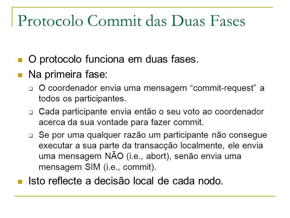 """Protocolo Commit das Duas Fases O protocolo funciona em duas fases. Na primeira fase:  O coordenador envia uma mensagem """"commit-request"""" a todos os p"""