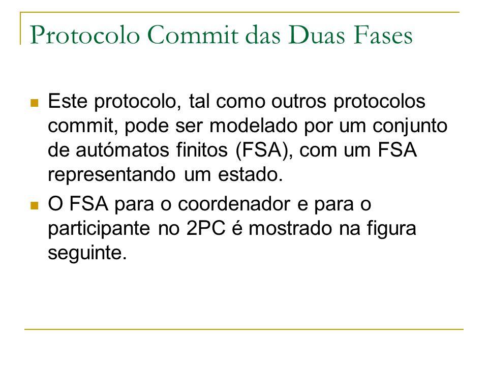 Protocolo Commit das Duas Fases Este protocolo, tal como outros protocolos commit, pode ser modelado por um conjunto de autómatos finitos (FSA), com u