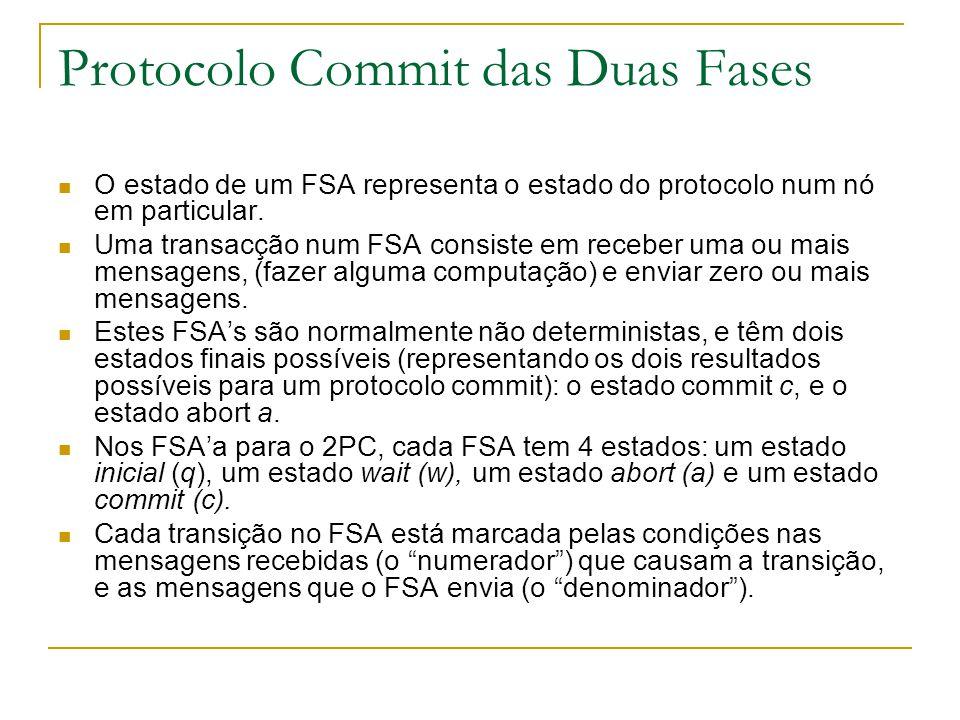 O estado de um FSA representa o estado do protocolo num nó em particular. Uma transacção num FSA consiste em receber uma ou mais mensagens, (fazer alg