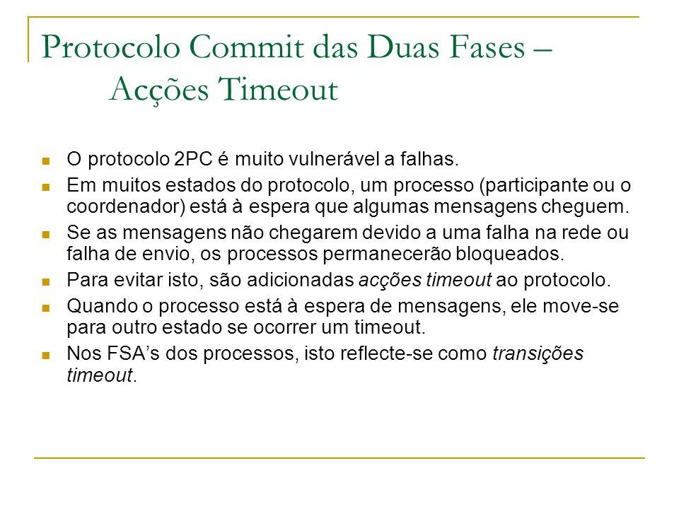 Protocolo Commit das Duas Fases – Acções Timeout O protocolo 2PC é muito vulnerável a falhas. Em muitos estados do protocolo, um processo (participant