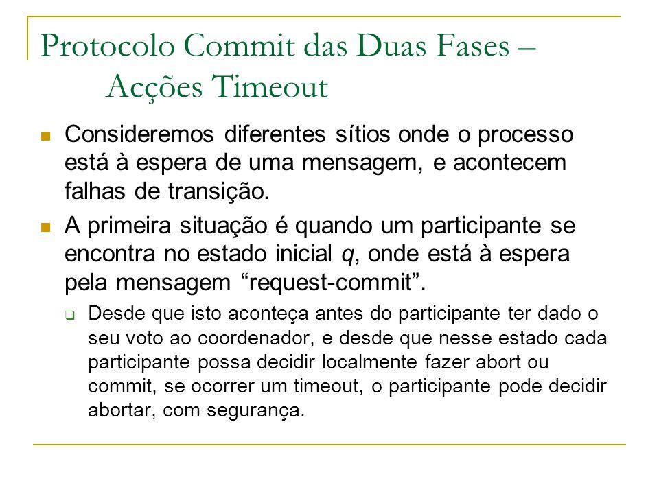 Protocolo Commit das Duas Fases – Acções Timeout Consideremos diferentes sítios onde o processo está à espera de uma mensagem, e acontecem falhas de t