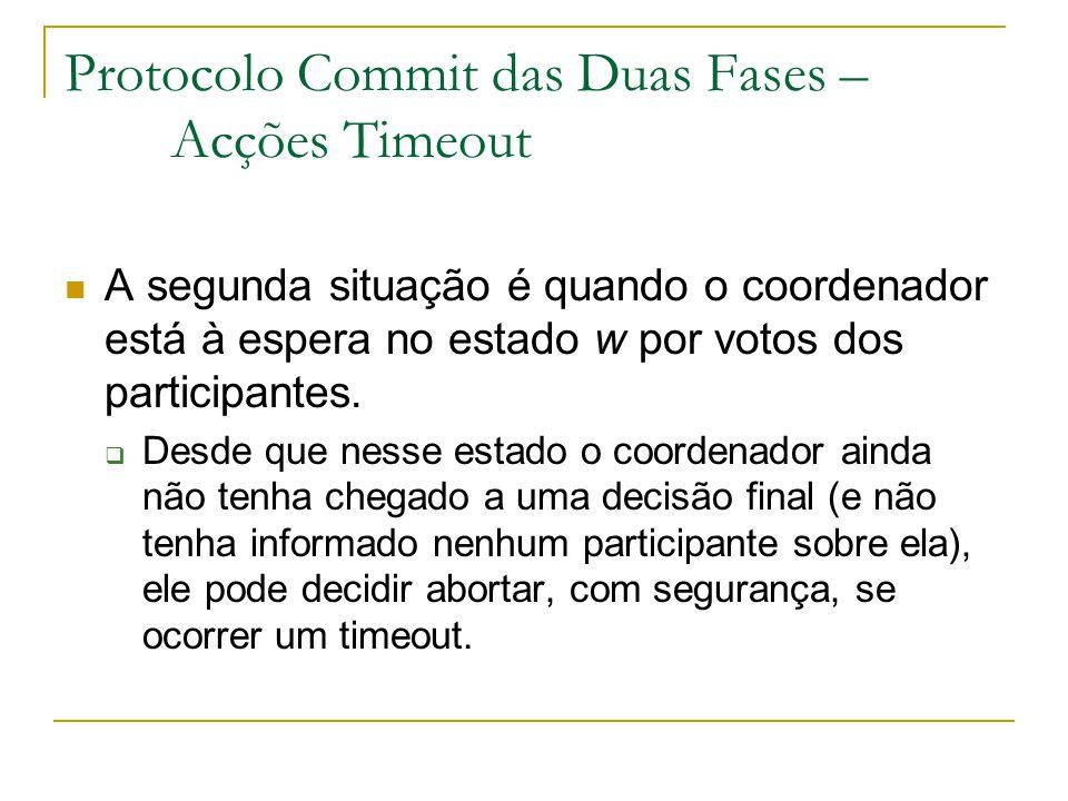 Protocolo Commit das Duas Fases – Acções Timeout A segunda situação é quando o coordenador está à espera no estado w por votos dos participantes.  De
