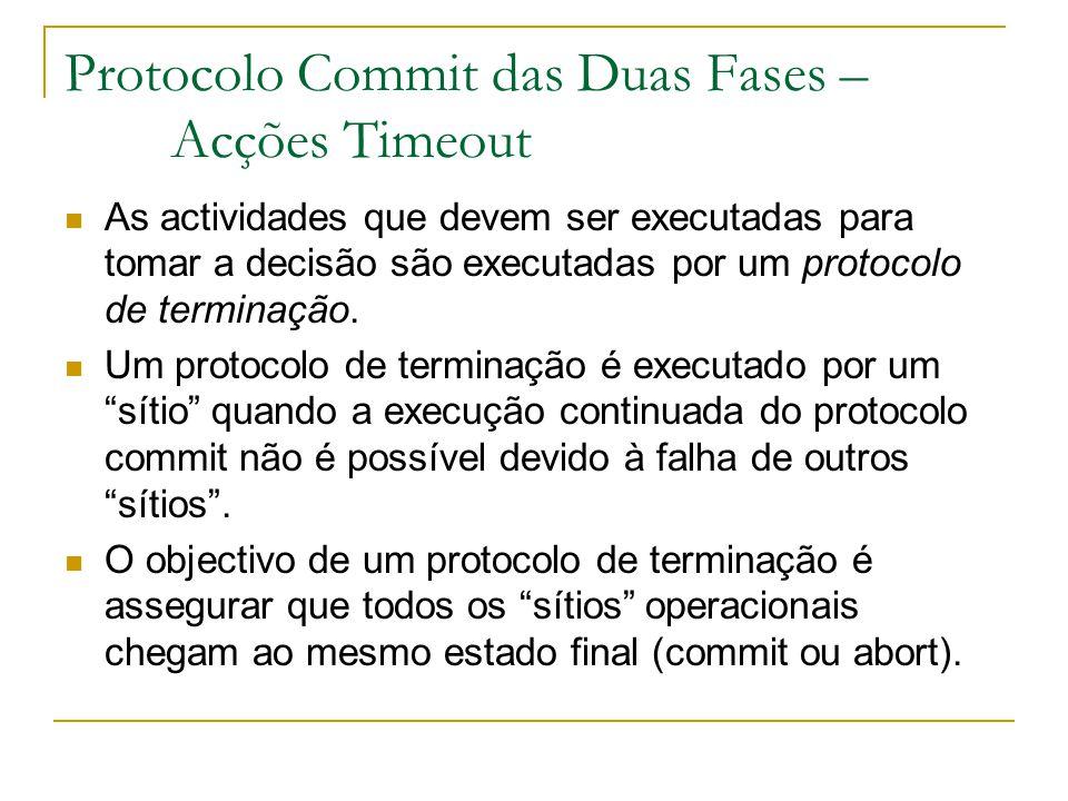 Protocolo Commit das Duas Fases – Acções Timeout As actividades que devem ser executadas para tomar a decisão são executadas por um protocolo de terminação.