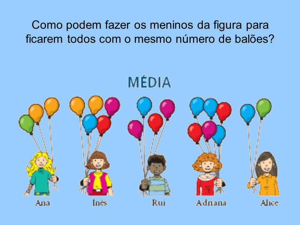 Como podem fazer os meninos da figura para ficarem todos com o mesmo número de balões?