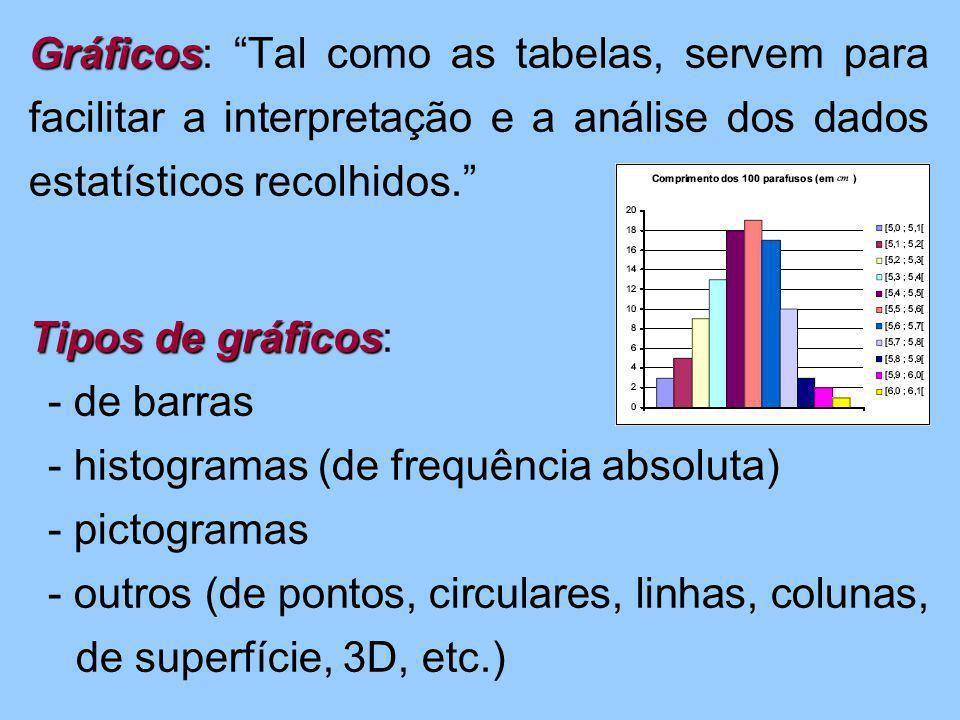 """Gráficos Gráficos: """"Tal como as tabelas, servem para facilitar a interpretação e a análise dos dados estatísticos recolhidos."""" Tipos de gráficos Tipos"""