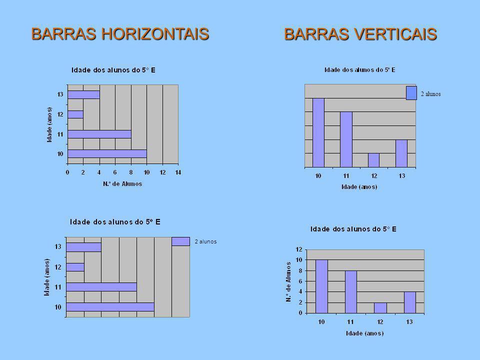 2 alunos BARRAS HORIZONTAIS BARRAS VERTICAIS 2 alunos
