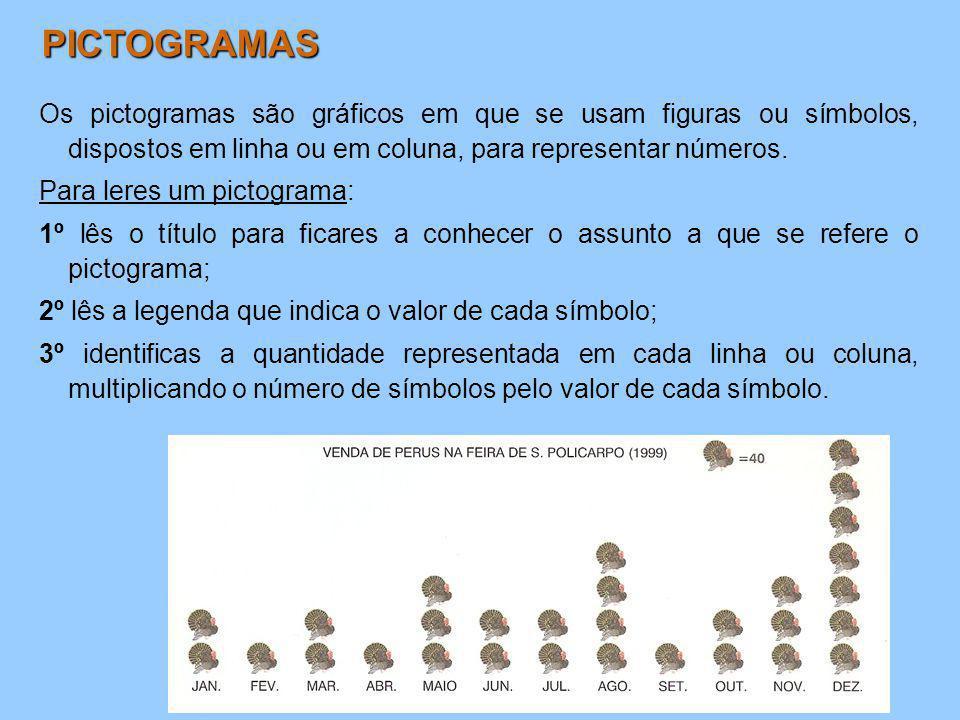 PICTOGRAMAS Os pictogramas são gráficos em que se usam figuras ou símbolos, dispostos em linha ou em coluna, para representar números. Para leres um p