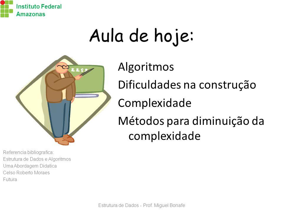 Aula de hoje: Algoritmos Dificuldades na construção Complexidade Métodos para diminuição da complexidade Estrutura de Dados - Prof.