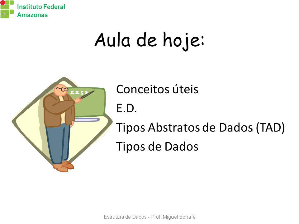 Tipos Abstratos de Dados (TAD) Estrutura de Dados
