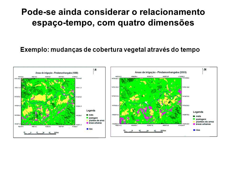 Pode-se ainda considerar o relacionamento espaço-tempo, com quatro dimensões Exemplo: mudanças de cobertura vegetal através do tempo