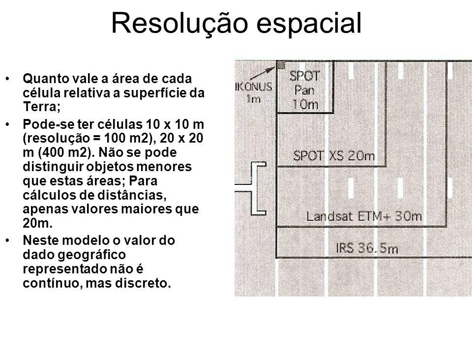 Resolução espacial Quanto vale a área de cada célula relativa a superfície da Terra; Pode-se ter células 10 x 10 m (resolução = 100 m2), 20 x 20 m (400 m2).